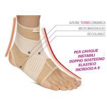 Cavigliera Elastica con Tensori Turbomed, Termo-Dinamica Regolabile